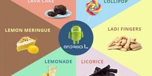 Android L visar tydliga batteritidsförbättringar