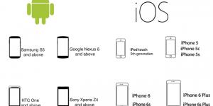 Eora 3D är en skanner till din smartphone