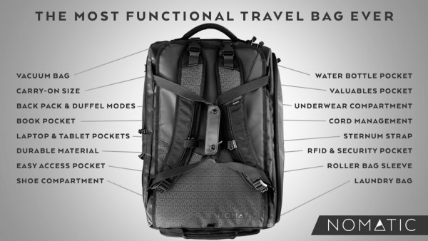 the-nomatic-travel-bag